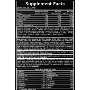 ergowhey&oats-facts